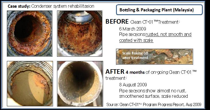 1.2 condenser system rehabilitation